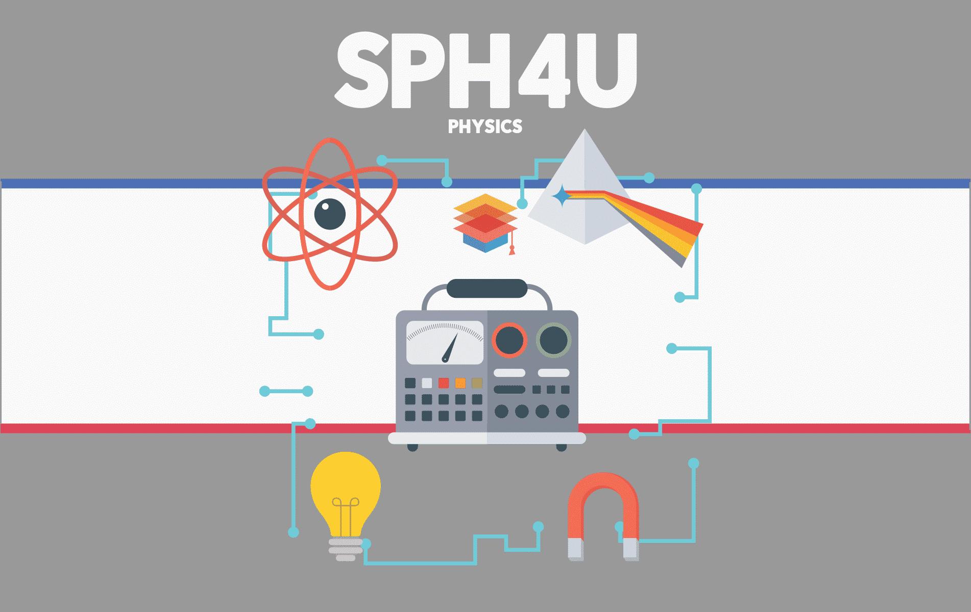 SPH4U